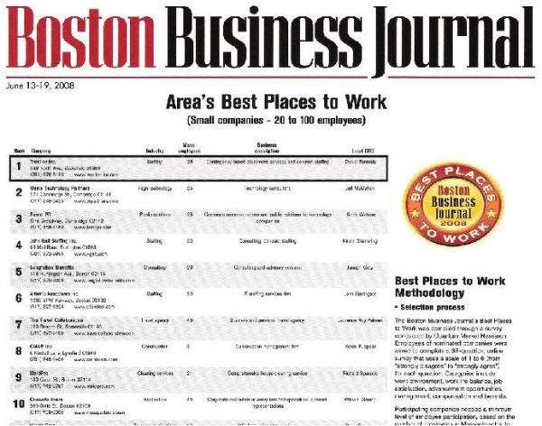 Treeline Inc. voted as a Boston Business Journal Best Place to Work in 2008
