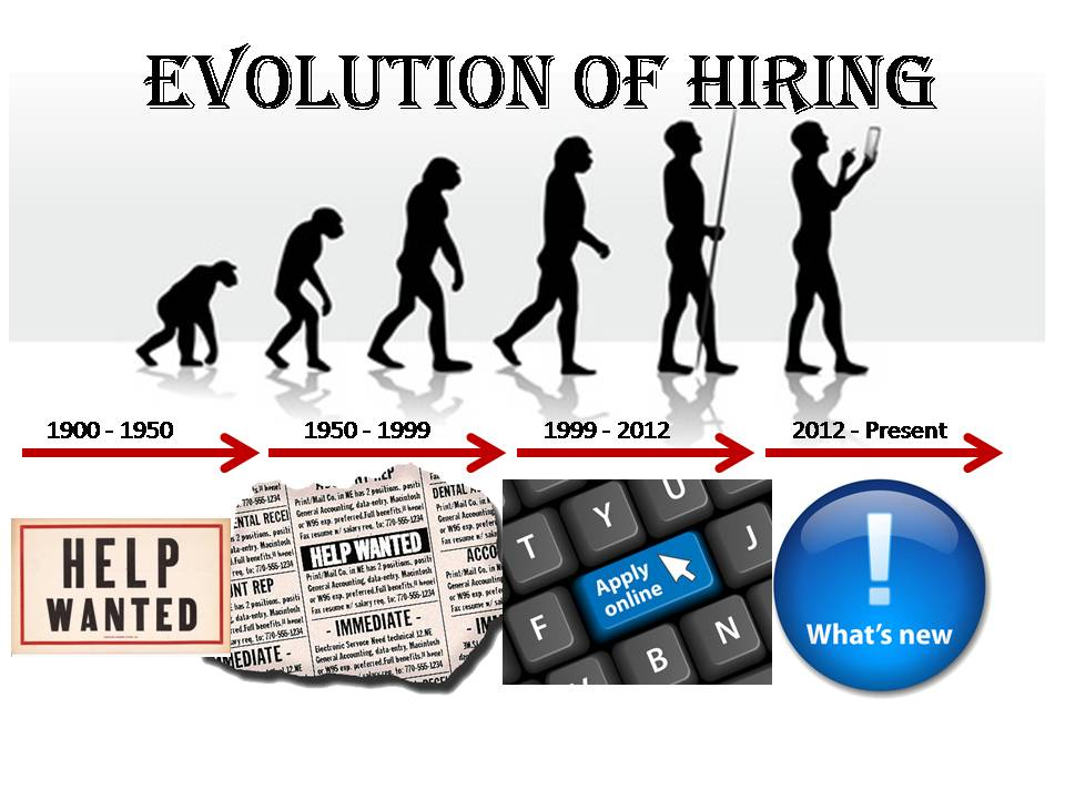 Evolution of Hiring: from the caveman to the savvy tech salesperson