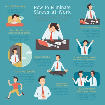 How to eliminate stress at work