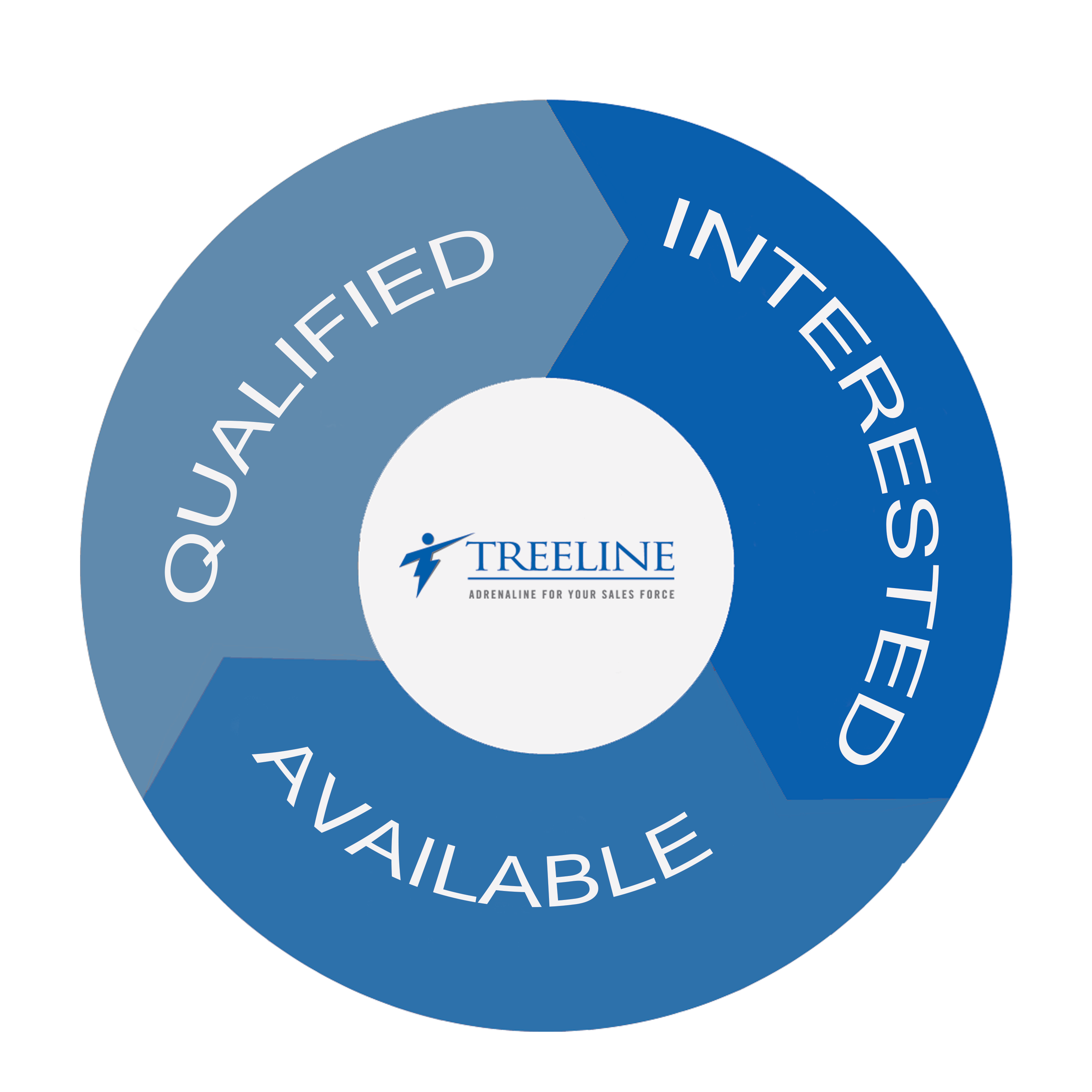 Treeline Brand Promise